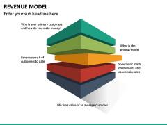 Revenue Model PPT Slide 22