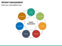 Patient Engagement PPT Slide 16