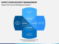 Supply Chain Security Management PPT Slide 9