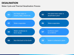 Desalination PPT Slide 12