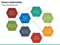 Project Monitoring PPT Slide 31