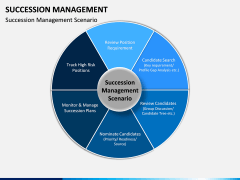 Succession Management PPT Slide 9