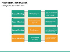 Prioritization Matrix PPT Slide 19