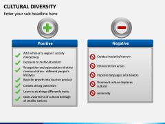 Cultural Diversity PPT Slide 12