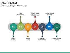 Pilot Project PPT Slide 11