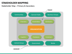 Stakeholder Mapping PPT Slide 28