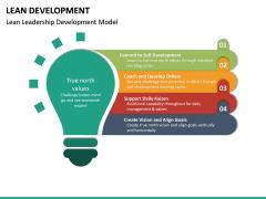 Lean Development PPT Slide 19