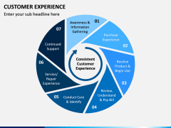 Customer Experience Management PPT Slide 5