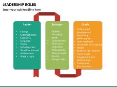 Leadership Roles PPT Slide 17