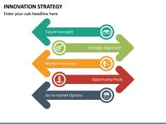 Innovation Strategy PPT Slide 25