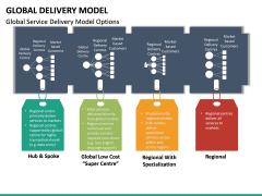 Global Delivery Model PPT Slide 26