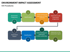 Environmental Impact Assessment (EIA) PPT Slide 30