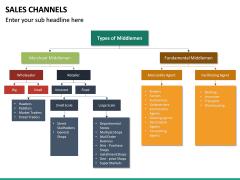 Sales Channels PPT Slide 35
