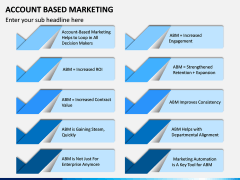Account Based Marketing PPT Slide 17