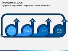 Engagement Loop PPT Slide 1