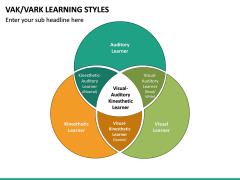 VAK Learning Styles PPT Slide 15