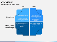Cyber Ethics PPT Slide 6