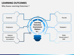 Learning Outcomes PPT Slide 10