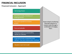 Financial Inclusion PPT Slide 26