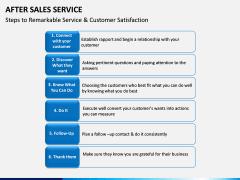 After Sales Service PPT slide 14