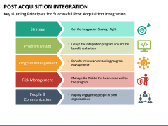 Post Acquisition Integration PPT Slide 24
