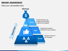 Brand Awareness PPT Slide 6