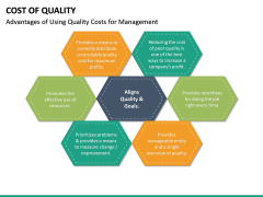 Cost of Quality PPT Slide 27