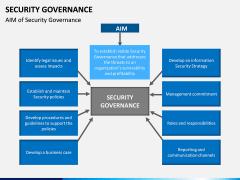 Security Governance PPT Slide 5