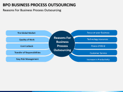 Business Process Outsourcing (BPO) PPT Slide 11