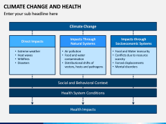 Climate Change and Health PPT Slide 11