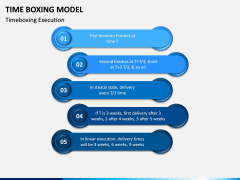 Time Boxing Model PPT Slide 8