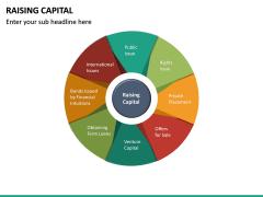 Raising Capital PPT Slide 20
