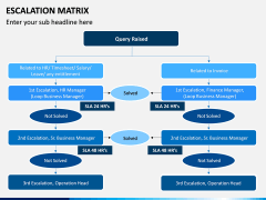 Escalation matrix PPT slide 10