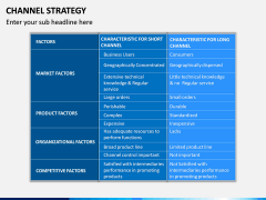 Channel Strategy PPT Slide 11