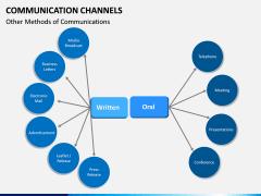 Communication Channels PPT Slide 14