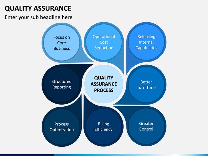 Quality Assurance Powerpoint Template Sketchbubble