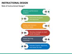Instructional Design PPT Slide 26