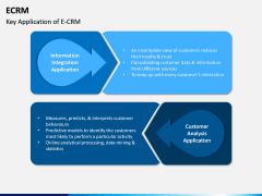 eCRM PPT Slide 9