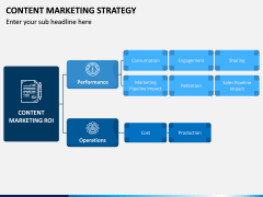 Content Marketing Strategy PPT Slide 13