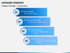 Category Strategy PPT Slide 2
