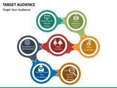 Target Audience PPT Slide 25