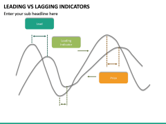 Leading Vs Lagging Indicators PPT Slide 20