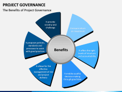 Project Governance PPT slide 14