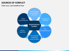 Sources of Conflict PPT Slide 5