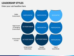 Leadership Styles PPT Slide 16