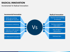 Radical Innovation PPT slide 11