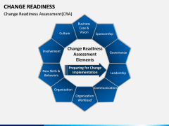 Change Readiness PPT Slide 5