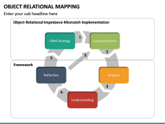 Object Relational Mapping PPT slide 18