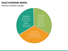Sales Coverage Model PPT Slide 26
