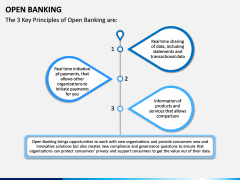 Open Banking PPT slide 6